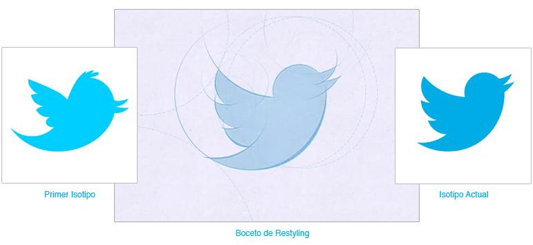 Portada - La imagen de marca de twitter