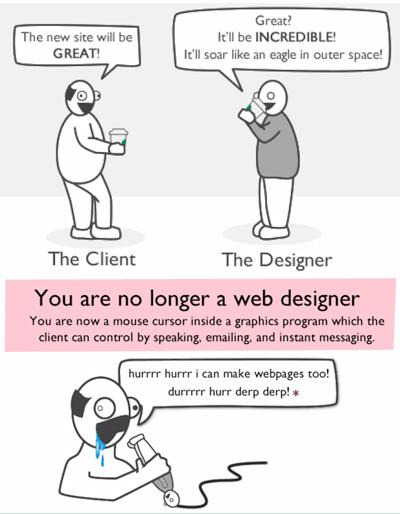 Portada - Cuidado con lo que vendemos y como vendemos nuestros diseños